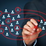 Effectively Using Your Colorado Springs Company's CRM For Sales Management